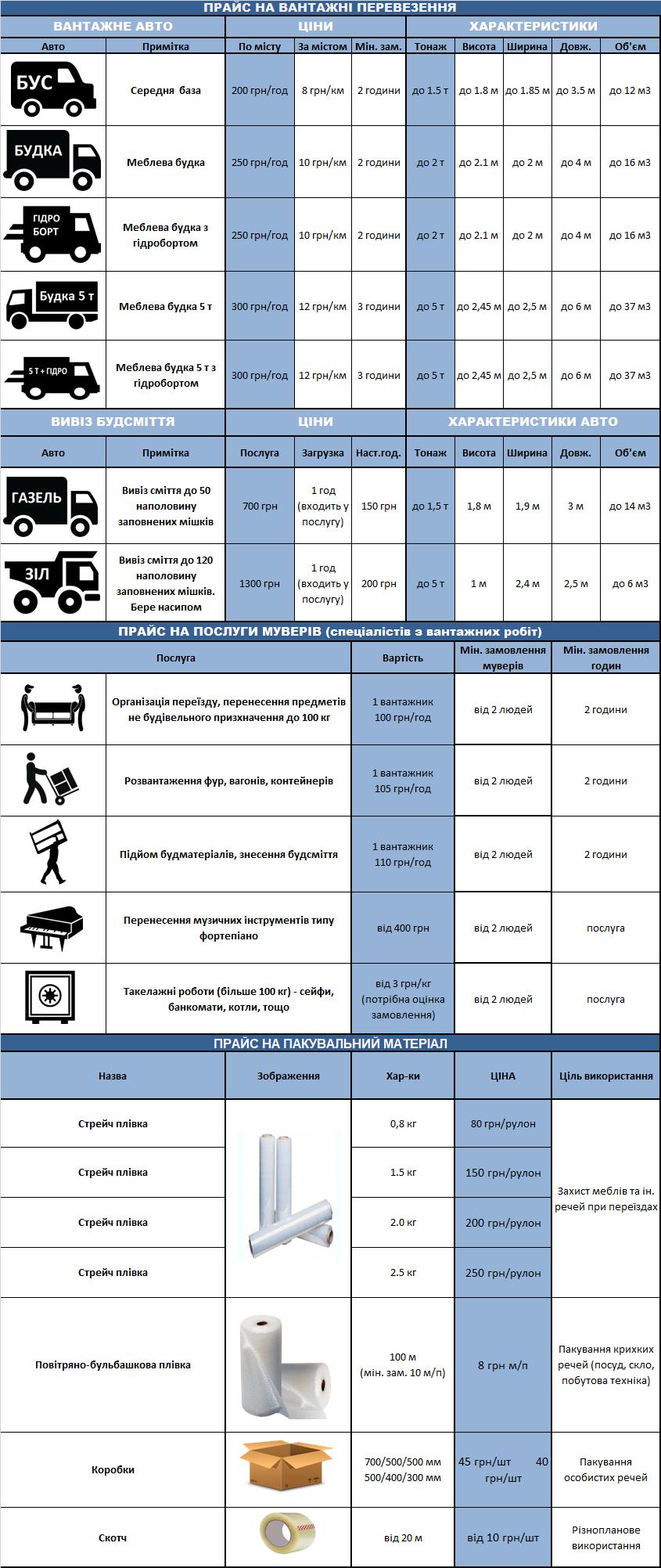 тарифи компанії Український Богатир