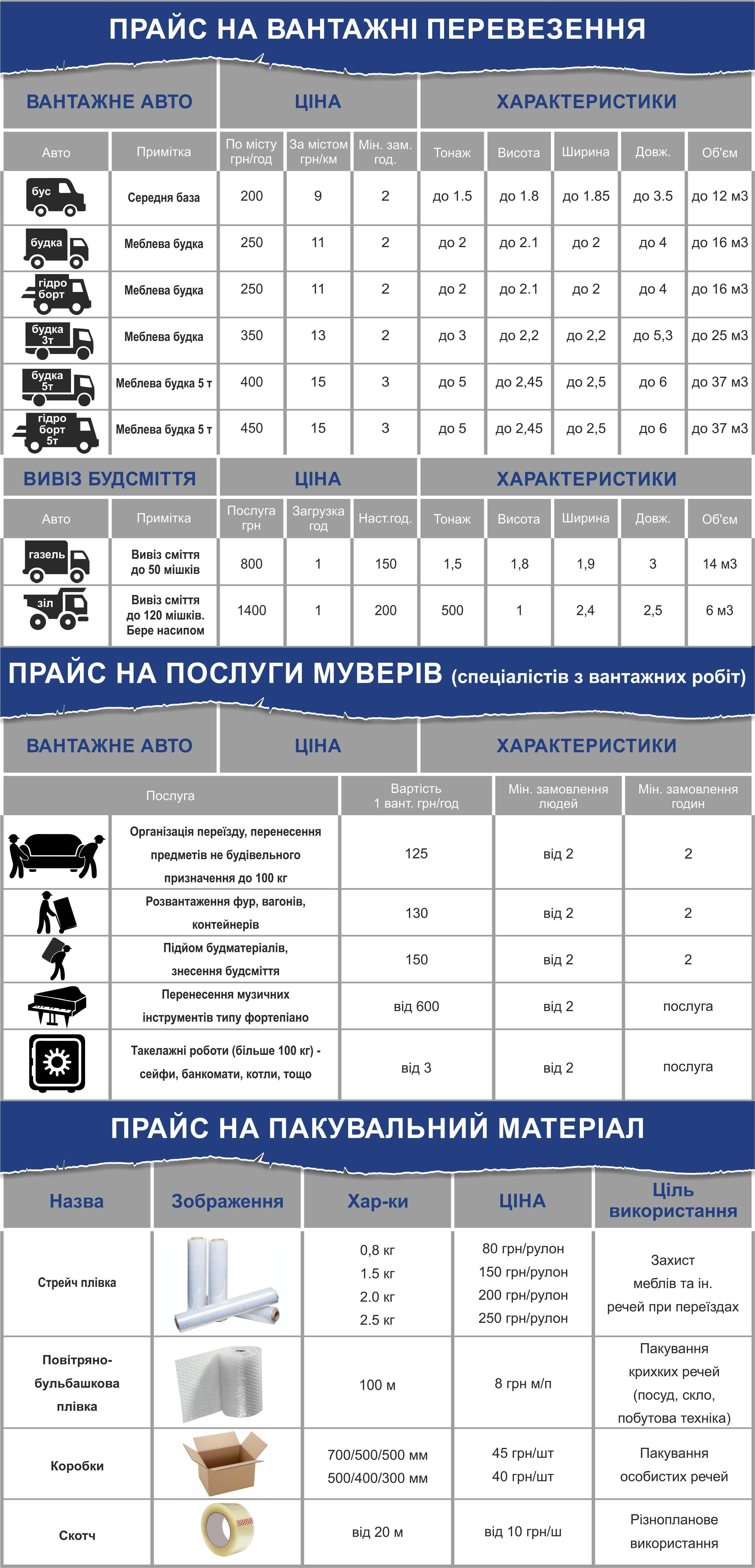 Цены на грузовые перевозкивоЛьвове