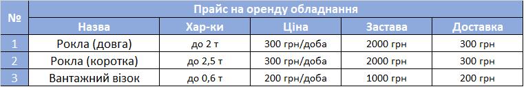 оренда рокли Львів - Український Богатир
