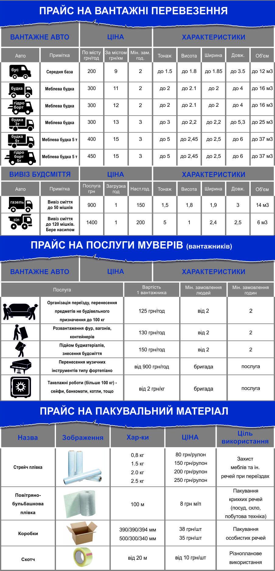 вантажне таксі Львів - Український Богатир