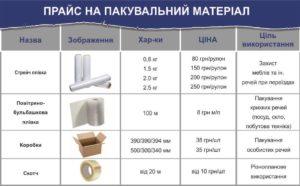 магазин пакувальних матеріалів Львів