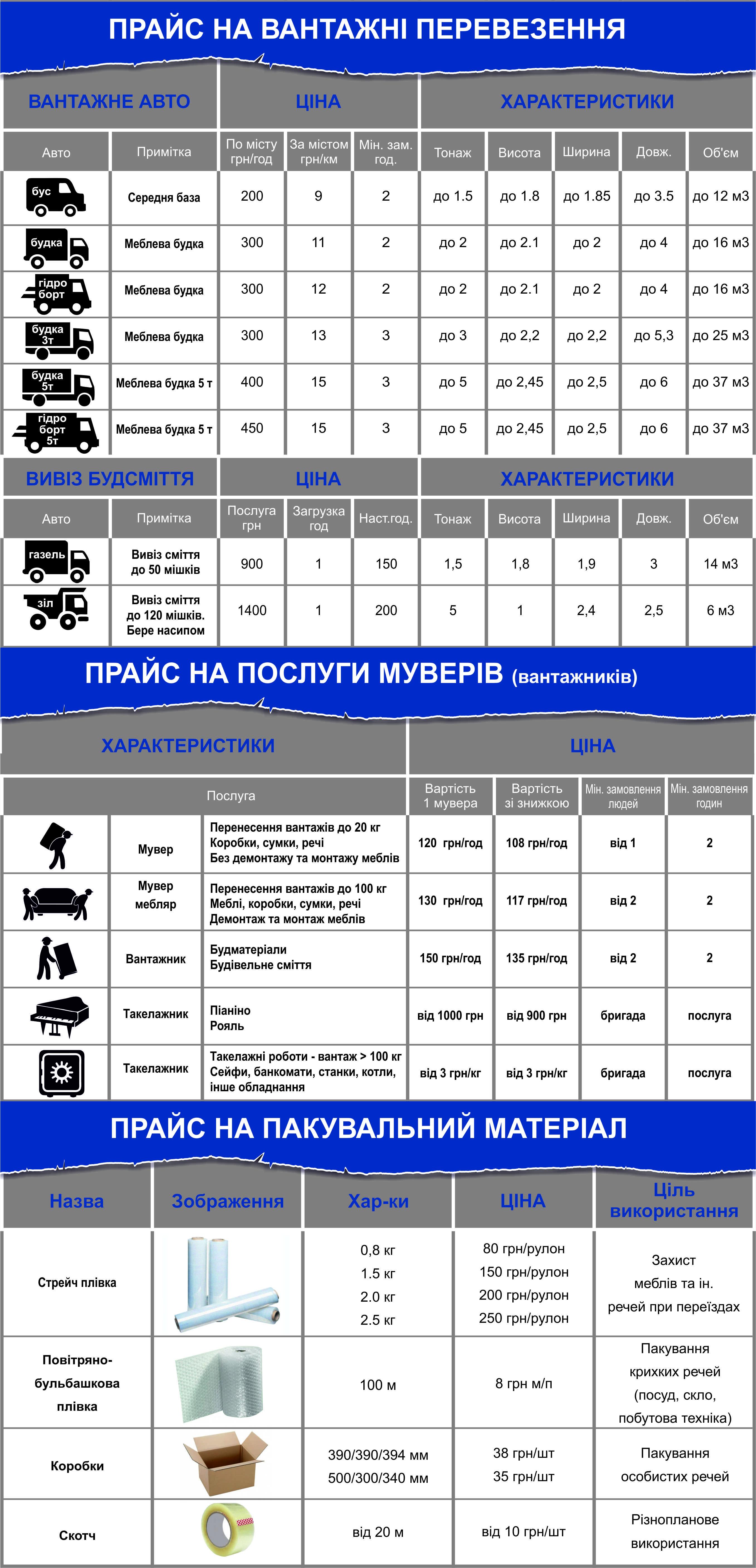 Тариф Український Богатир