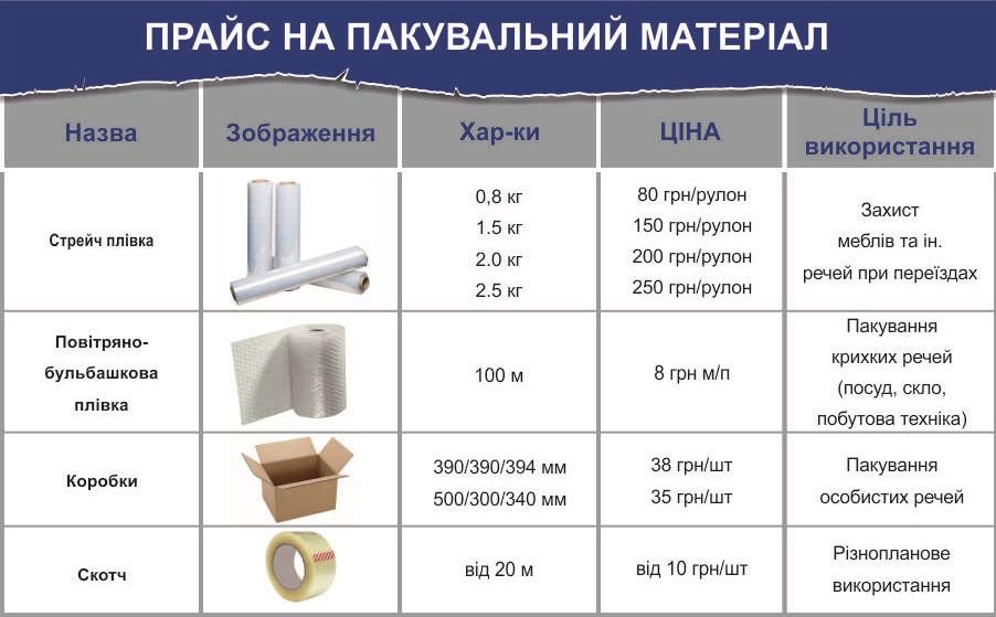 картонные коробки прайс - Украинский Богатырь